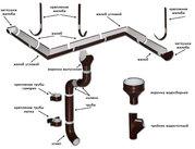 Металлическая водосточная и водосливная система круглая